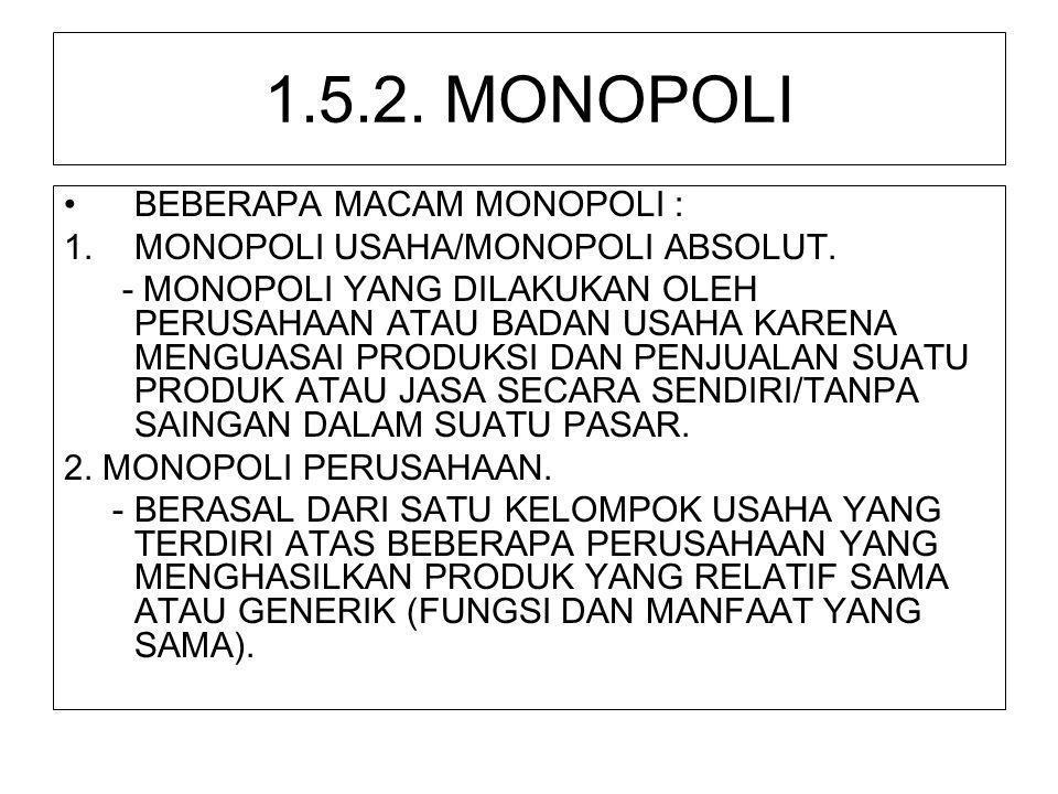 1.5.2. MONOPOLI BEBERAPA MACAM MONOPOLI :