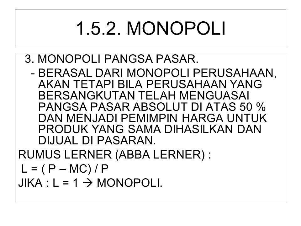 1.5.2. MONOPOLI 3. MONOPOLI PANGSA PASAR.
