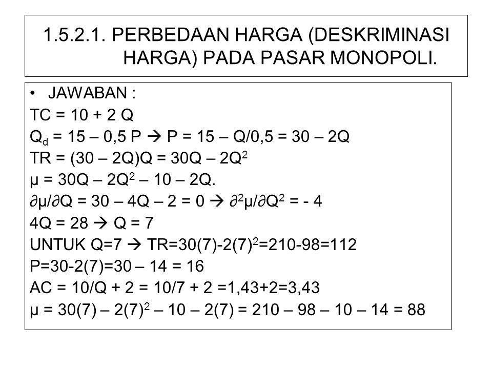 1.5.2.1. PERBEDAAN HARGA (DESKRIMINASI HARGA) PADA PASAR MONOPOLI.