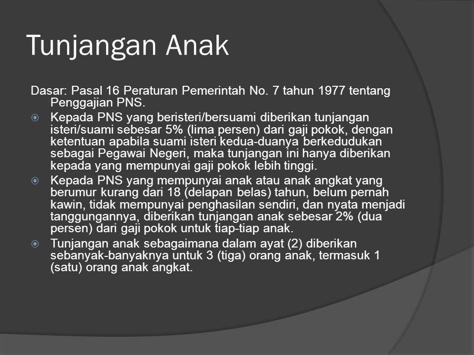 Tunjangan Anak Dasar: Pasal 16 Peraturan Pemerintah No. 7 tahun 1977 tentang Penggajian PNS.