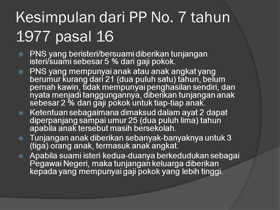 Kesimpulan dari PP No. 7 tahun 1977 pasal 16