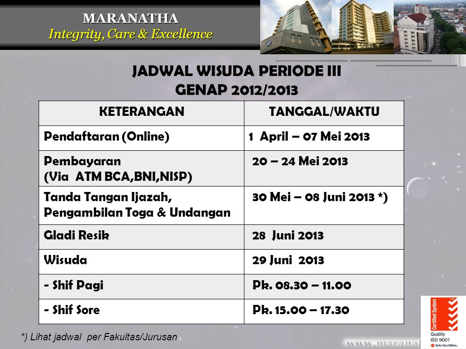 JADWAL WISUDA PERIODE III GENAP 2012/2013