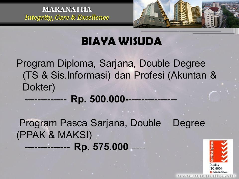 BIAYA WISUDA Program Diploma, Sarjana, Double Degree (TS & Sis.Informasi) dan Profesi (Akuntan & Dokter)