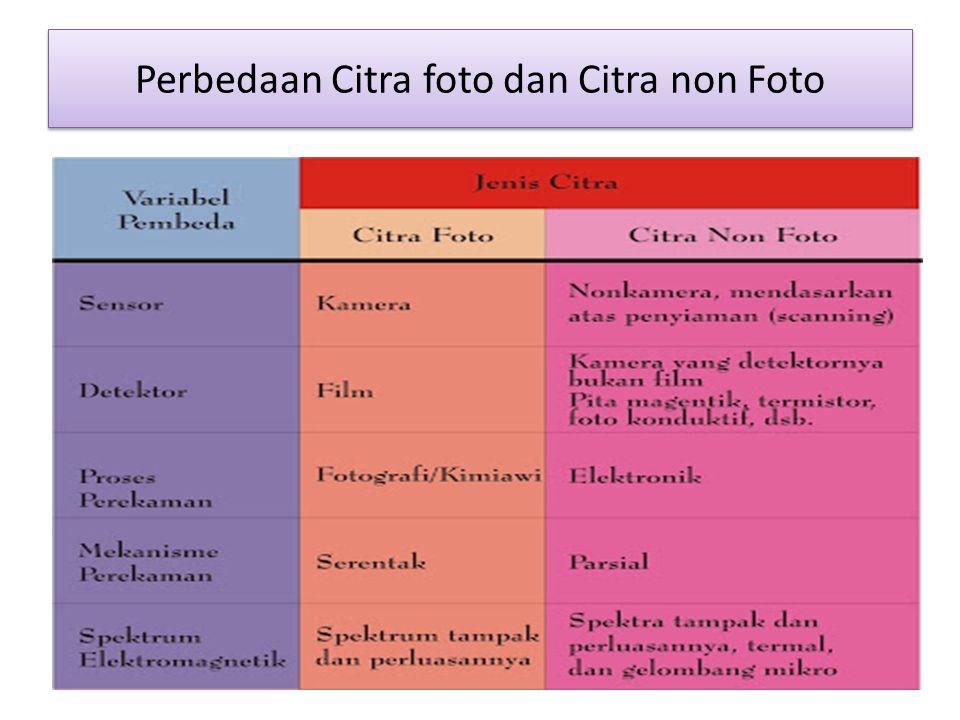 Perbedaan Citra foto dan Citra non Foto
