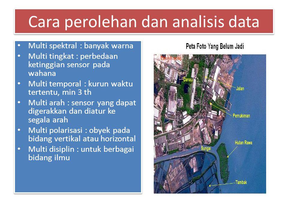 Cara perolehan dan analisis data