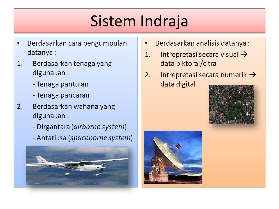 Sistem Indraja Berdasarkan cara pengumpulan datanya :