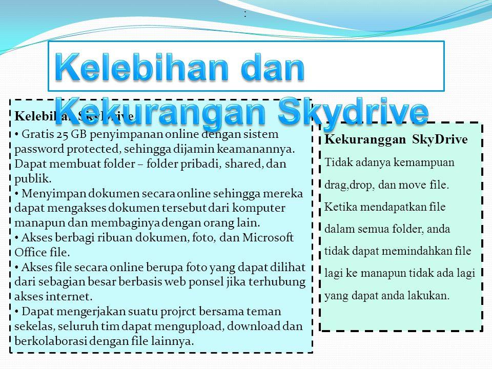 Kelebihan dan Kekurangan Skydrive