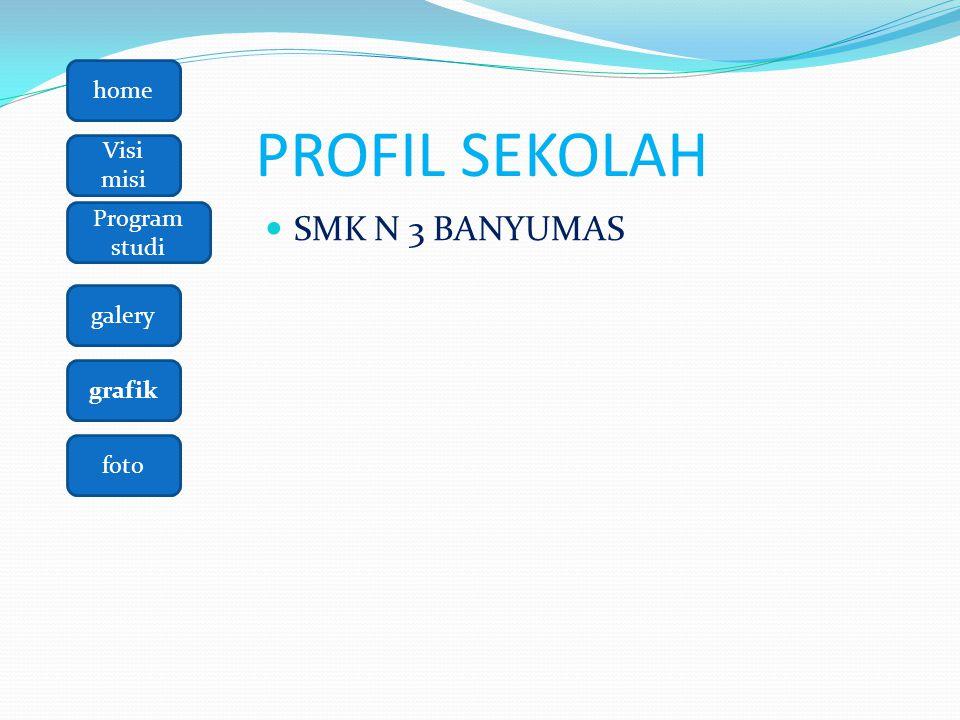 PROFIL SEKOLAH SMK N 3 BANYUMAS
