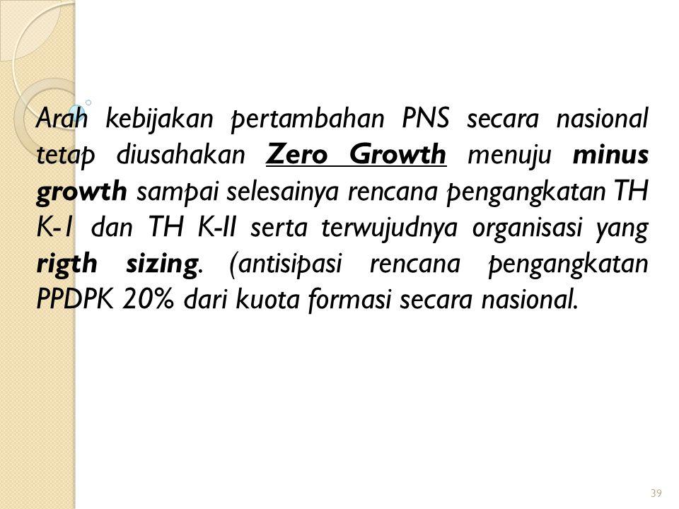 Arah kebijakan pertambahan PNS secara nasional tetap diusahakan Zero Growth menuju minus growth sampai selesainya rencana pengangkatan TH K-1 dan TH K-II serta terwujudnya organisasi yang rigth sizing.
