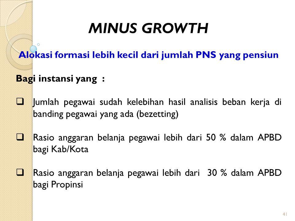 Alokasi formasi lebih kecil dari jumlah PNS yang pensiun