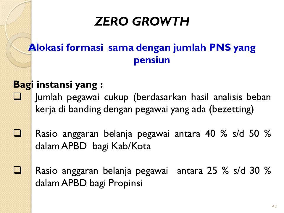 Alokasi formasi sama dengan jumlah PNS yang pensiun