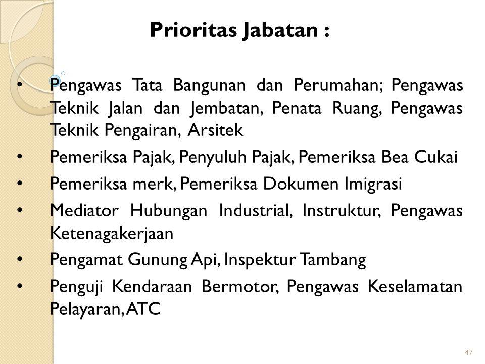 Prioritas Jabatan : Pengawas Tata Bangunan dan Perumahan; Pengawas Teknik Jalan dan Jembatan, Penata Ruang, Pengawas Teknik Pengairan, Arsitek.