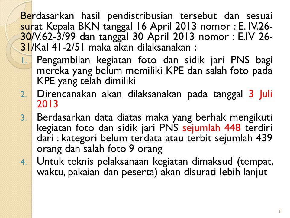 Berdasarkan hasil pendistribusian tersebut dan sesuai surat Kepala BKN tanggal 16 April 2013 nomor : E. IV.26- 30/V.62-3/99 dan tanggal 30 April 2013 nomor : E.IV 26- 31/Kal 41-2/51 maka akan dilaksanakan :