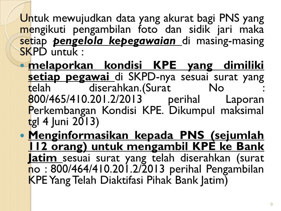 Untuk mewujudkan data yang akurat bagi PNS yang mengikuti pengambilan foto dan sidik jari maka setiap pengelola kepegawaian di masing-masing SKPD untuk :