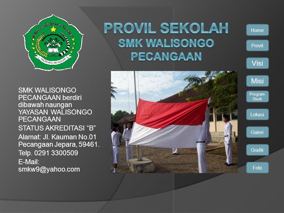PROVIL SEKOLAH SMK WALISONGO PECANGAAN