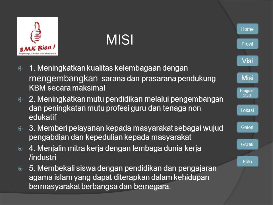 MISI 1. Meningkatkan kualitas kelembagaan dengan mengembangkan sarana dan prasarana pendukung KBM secara maksimal.