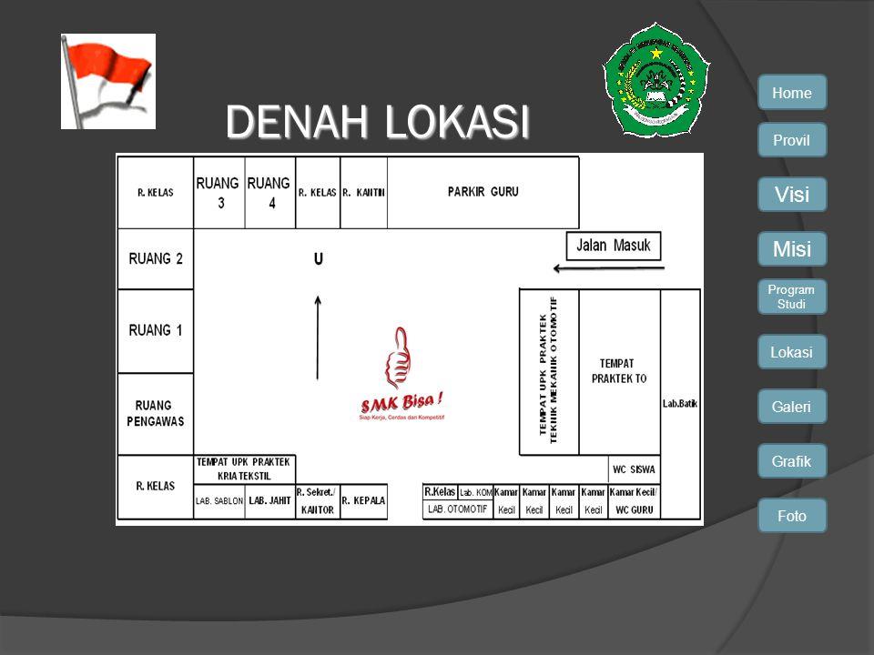 DENAH LOKASI