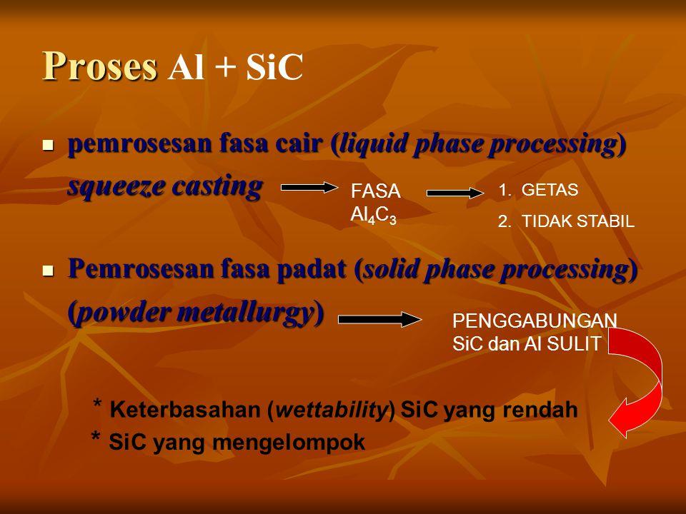 Proses Al + SiC squeeze casting (powder metallurgy)