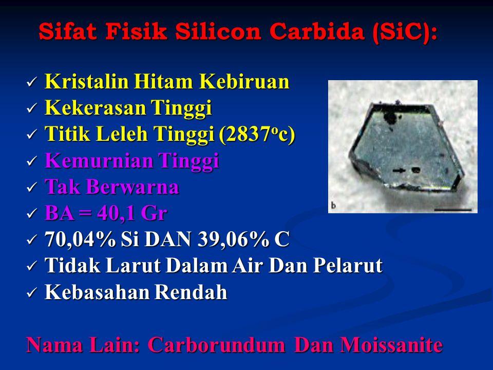 Sifat Fisik Silicon Carbida (SiC):