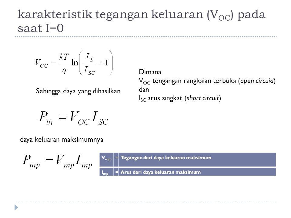 karakteristik tegangan keluaran (VOC) pada saat I=0