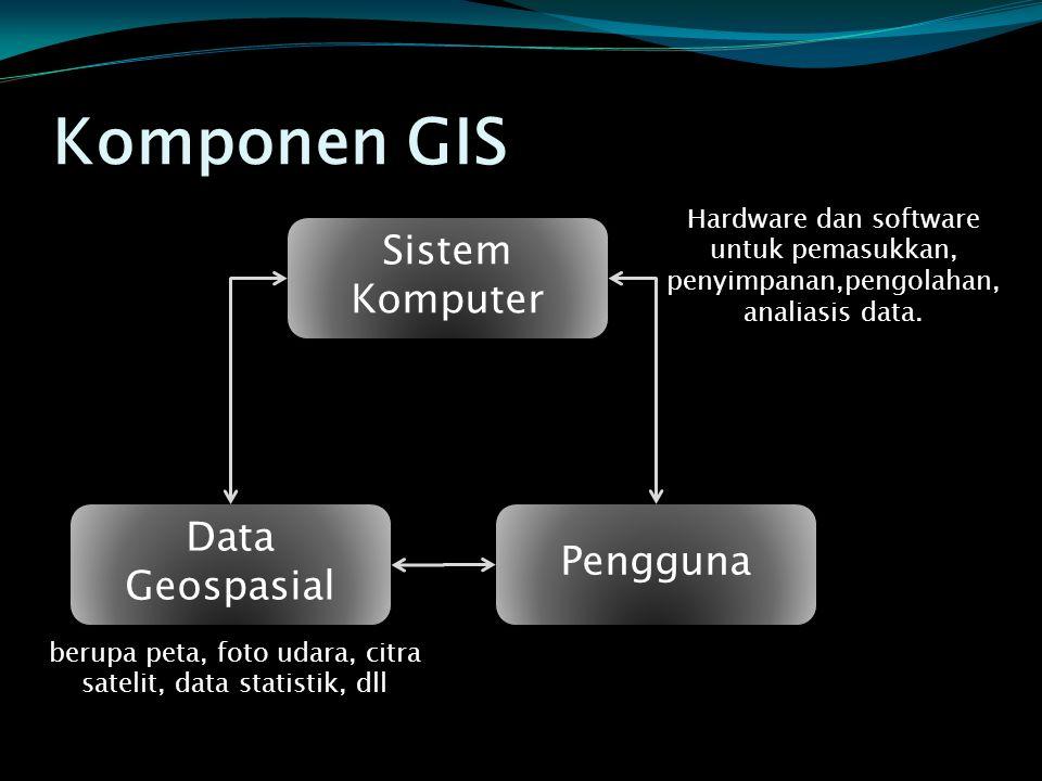 Komponen GIS Sistem Komputer Data Geospasial Pengguna