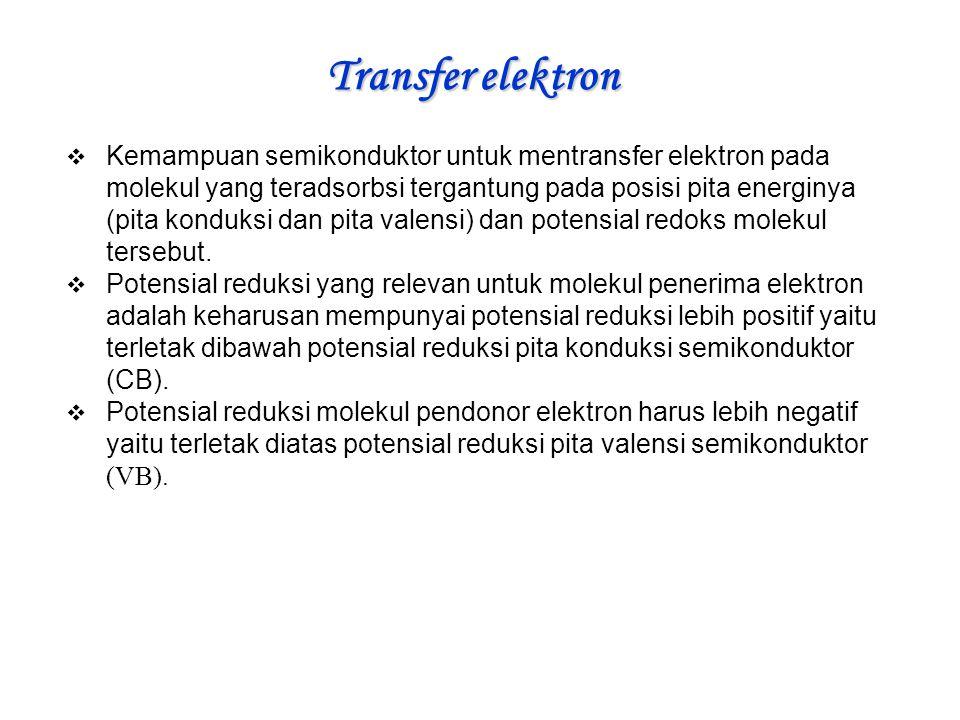 Transfer elektron