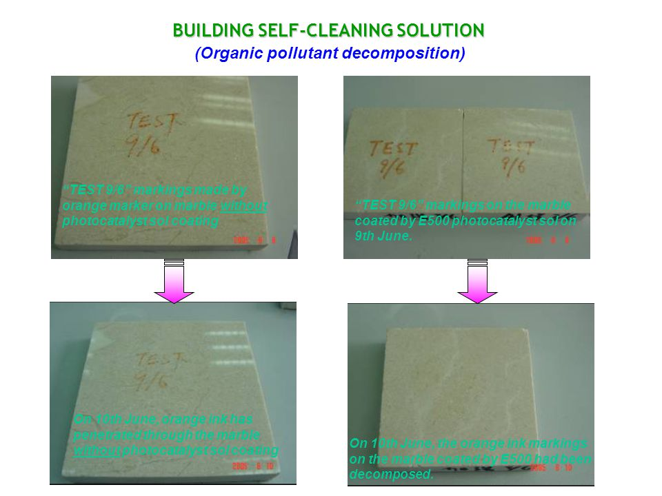BUILDING SELF-CLEANING SOLUTION