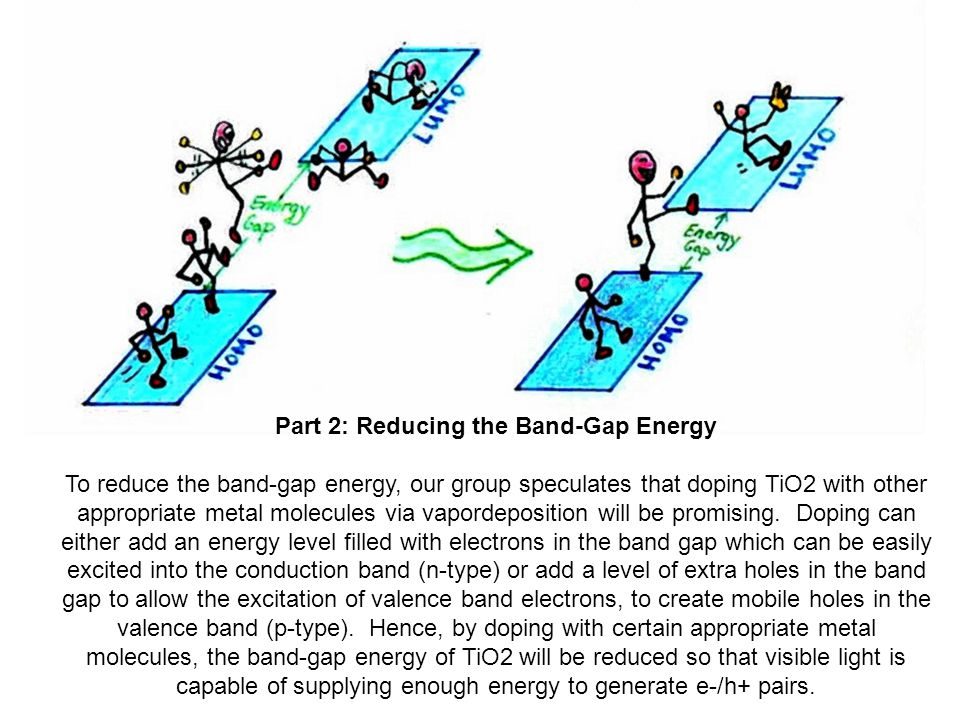 Part 2: Reducing the Band-Gap Energy