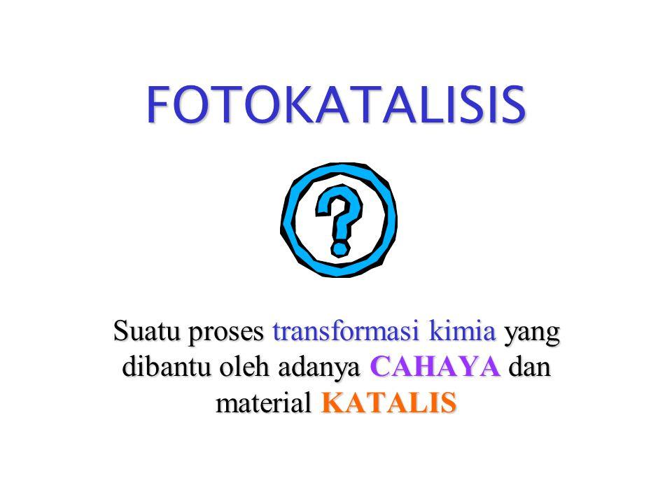 FOTOKATALISIS Suatu proses transformasi kimia yang dibantu oleh adanya CAHAYA dan material KATALIS
