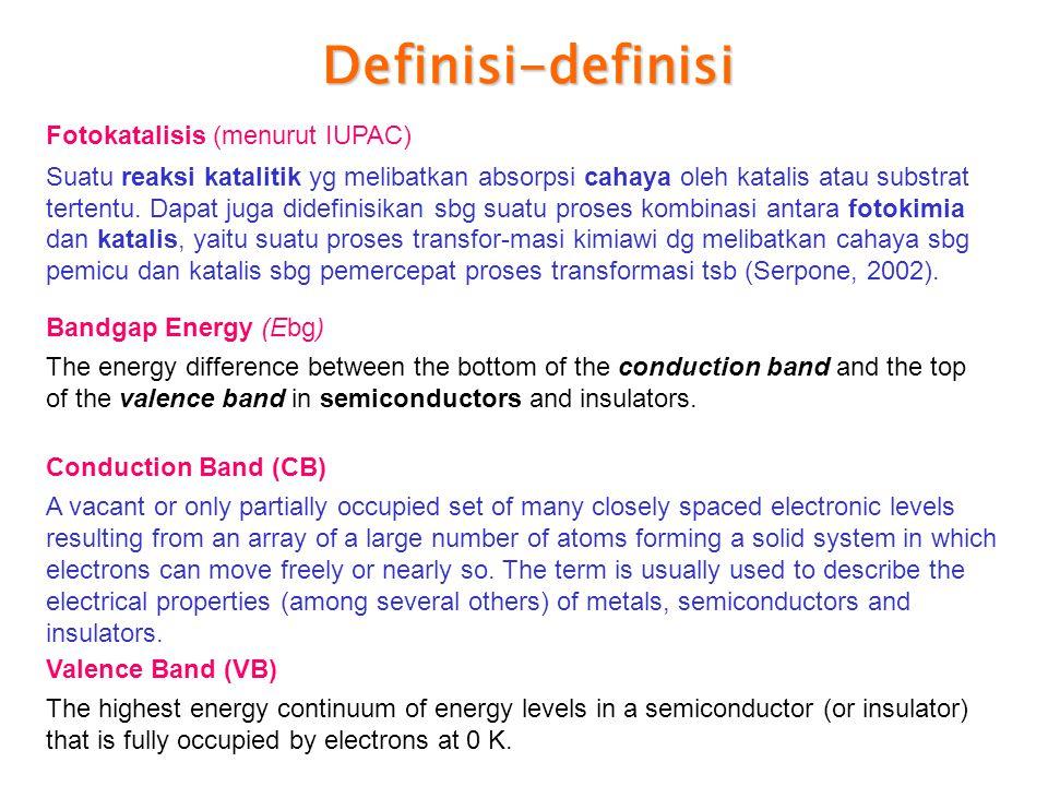 Definisi-definisi Fotokatalisis (menurut IUPAC)