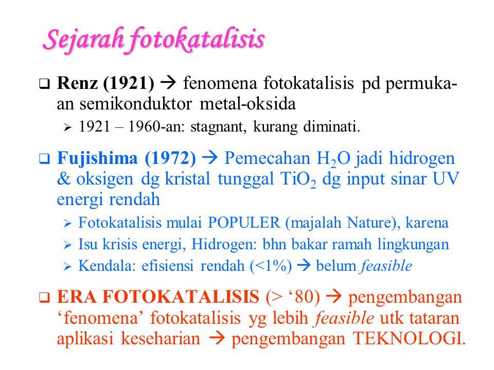 Sejarah fotokatalisis