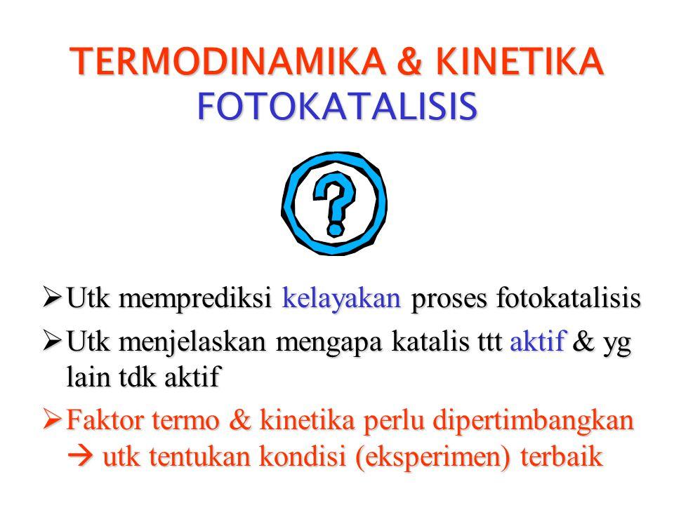 TERMODINAMIKA & KINETIKA FOTOKATALISIS