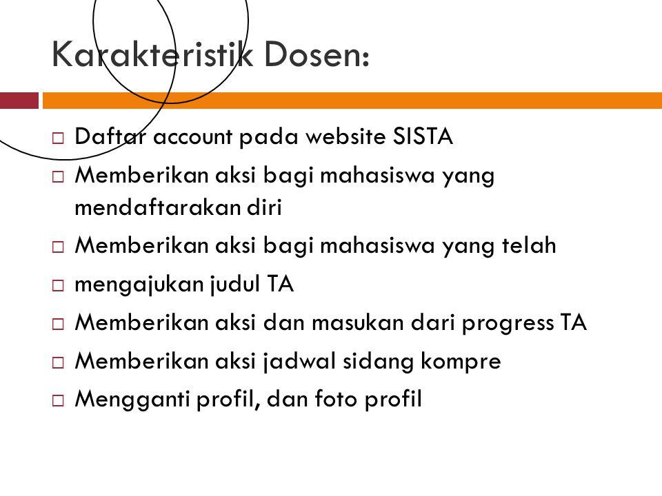 Karakteristik Dosen: Daftar account pada website SISTA