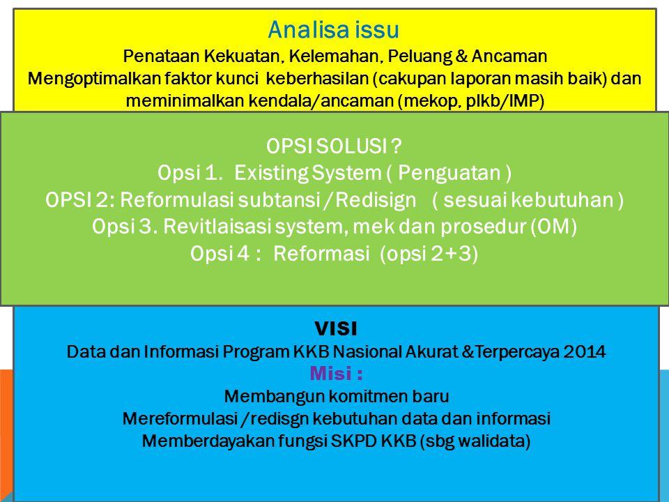 Analisa issu OPSI SOLUSI Opsi 1. Existing System ( Penguatan )