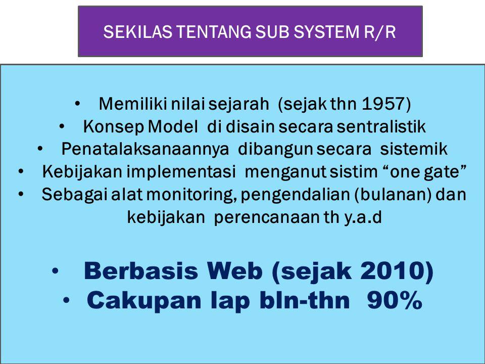 Berbasis Web (sejak 2010) Cakupan lap bln-thn 90%