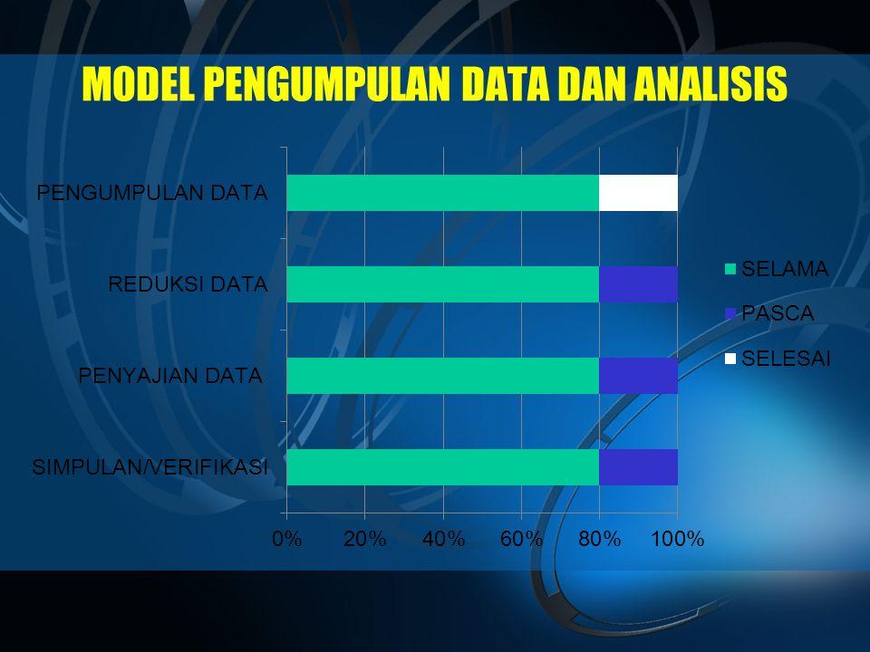 MODEL PENGUMPULAN DATA DAN ANALISIS