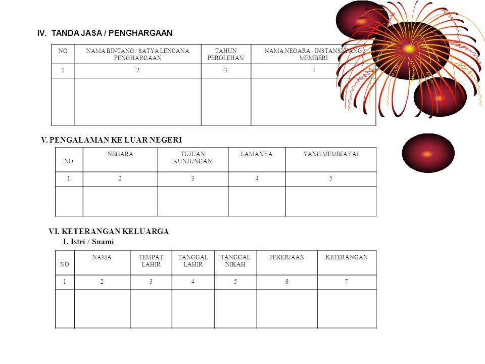 IV. TANDA JASA / PENGHARGAAN