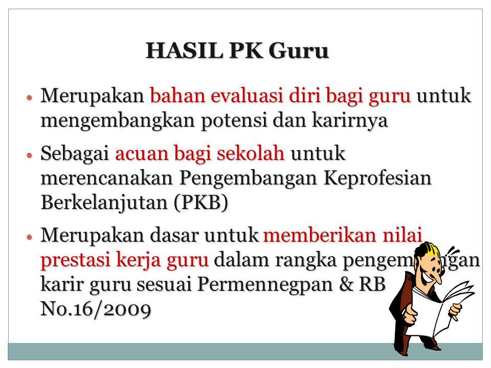 HASIL PK Guru Merupakan bahan evaluasi diri bagi guru untuk mengembangkan potensi dan karirnya.