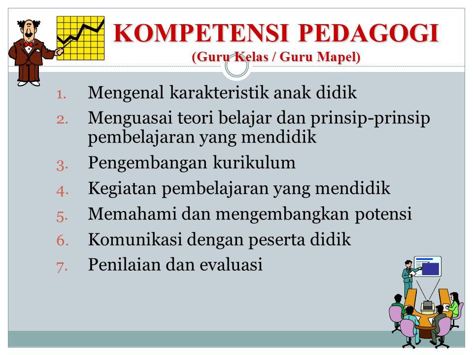 KOMPETENSI PEDAGOGI (Guru Kelas / Guru Mapel)
