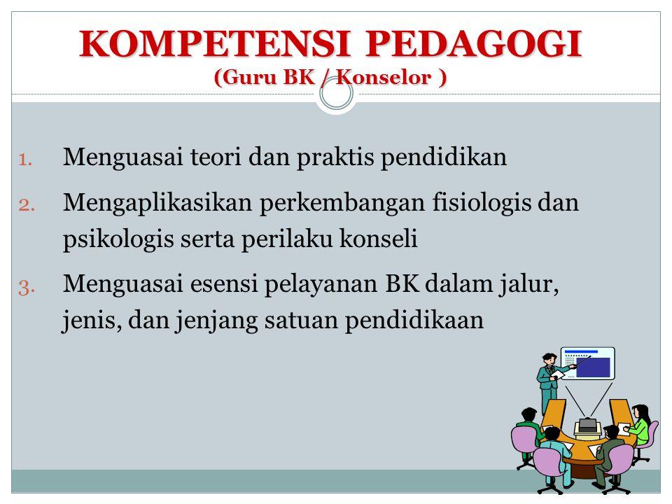 KOMPETENSI PEDAGOGI (Guru BK / Konselor )