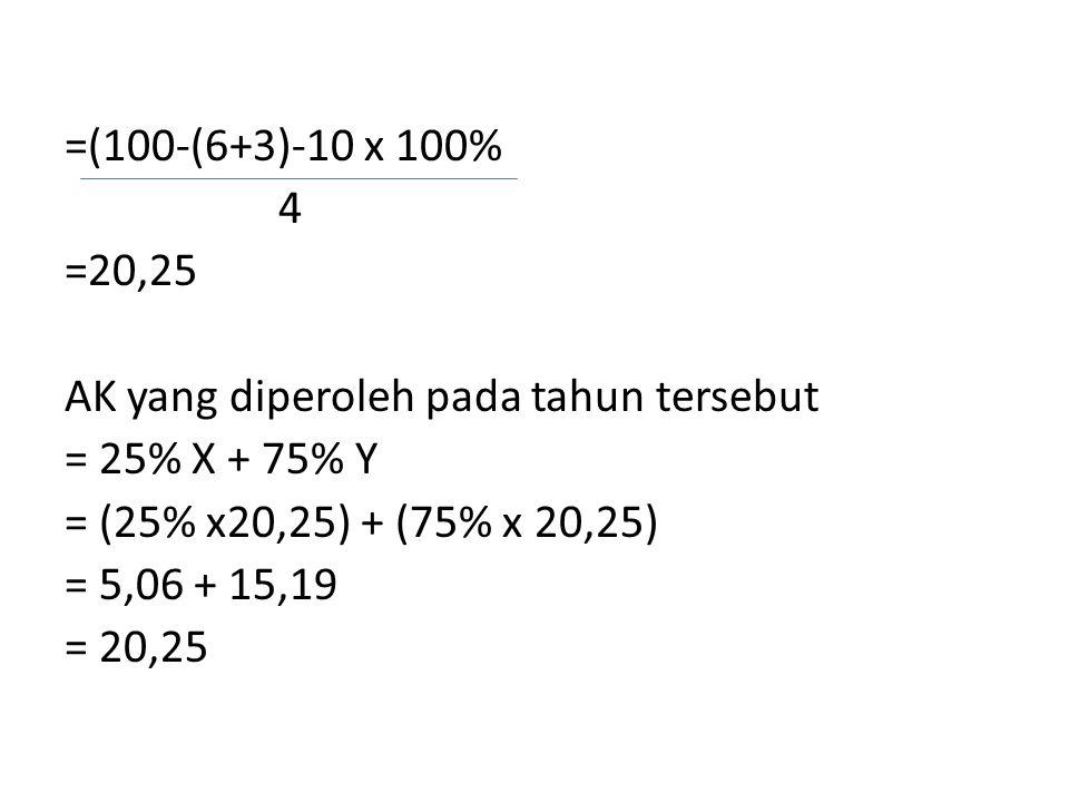 =(100-(6+3)-10 x 100% 4 =20,25 AK yang diperoleh pada tahun tersebut = 25% X + 75% Y = (25% x20,25) + (75% x 20,25) = 5,06 + 15,19 = 20,25