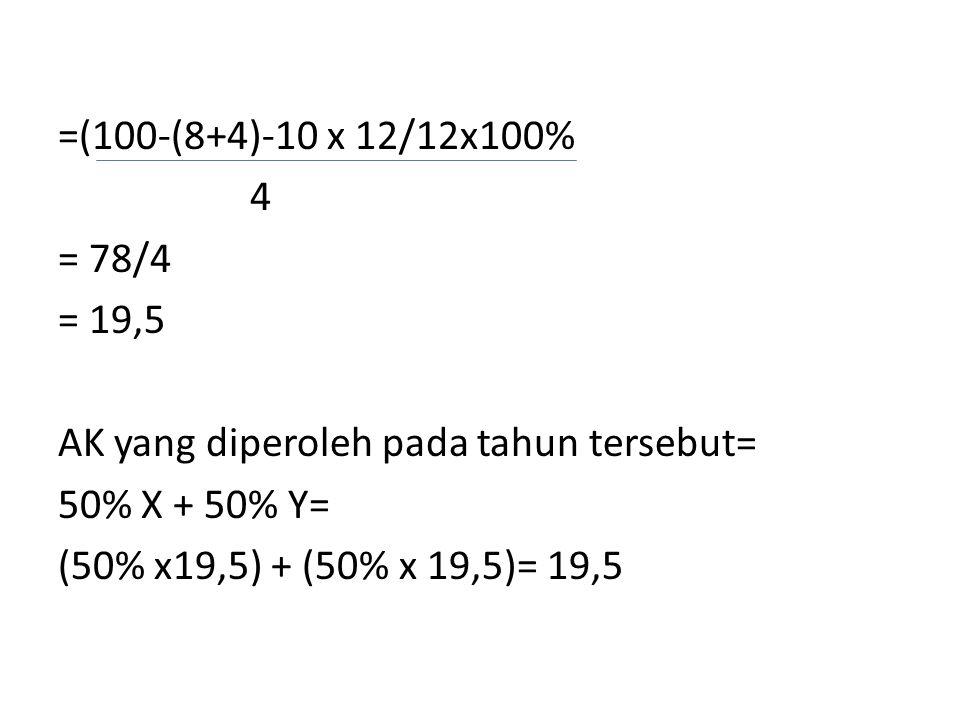 =(100-(8+4)-10 x 12/12x100% 4. = 78/4. = 19,5. AK yang diperoleh pada tahun tersebut= 50% X + 50% Y=