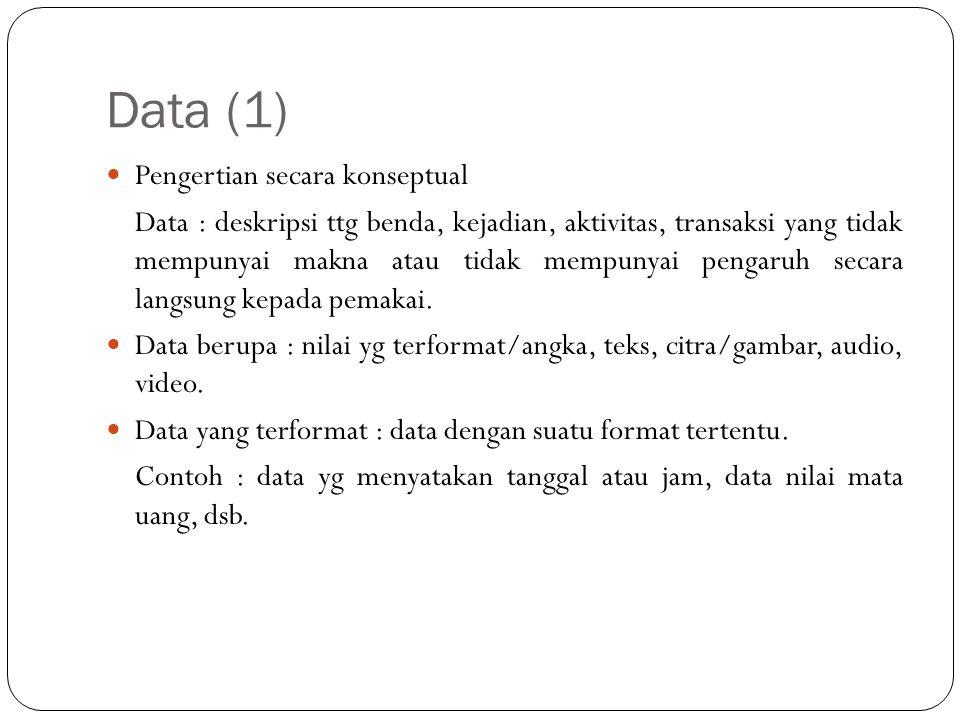 Data (1) Pengertian secara konseptual
