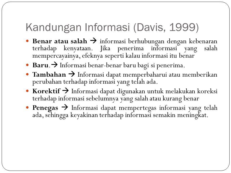Kandungan Informasi (Davis, 1999)
