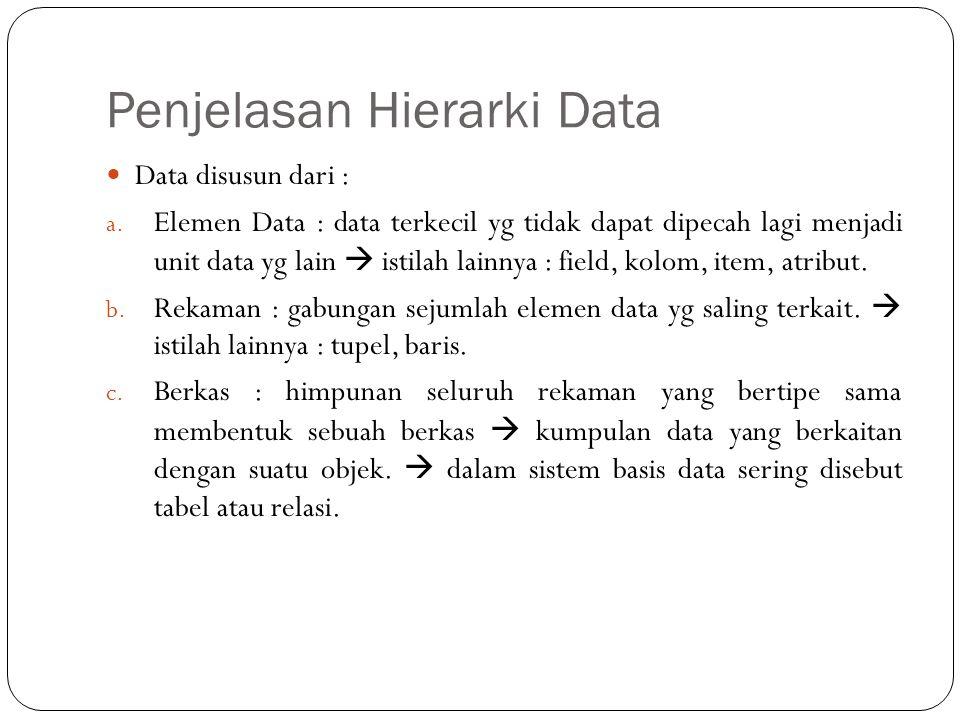 Penjelasan Hierarki Data