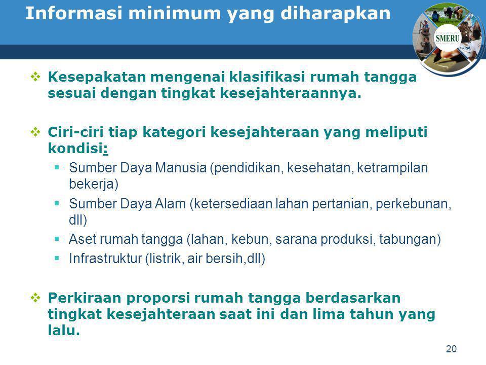 Informasi minimum yang diharapkan