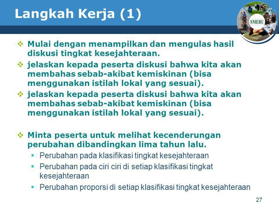 Langkah Kerja (1) Mulai dengan menampilkan dan mengulas hasil diskusi tingkat kesejahteraan.