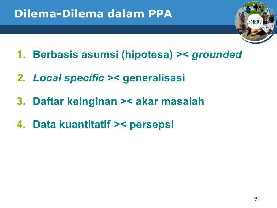 Dilema-Dilema dalam PPA