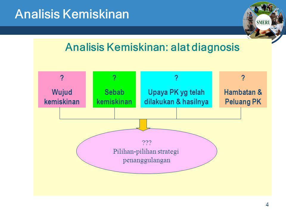 Analisis Kemiskinan Analisis Kemiskinan: alat diagnosis