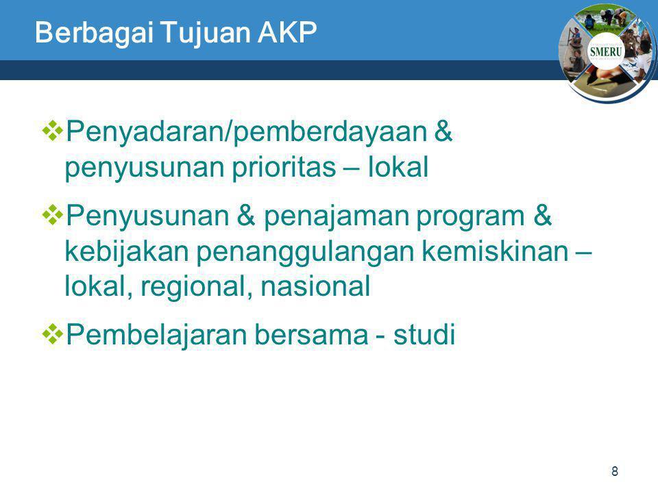 Berbagai Tujuan AKP Penyadaran/pemberdayaan & penyusunan prioritas – lokal.